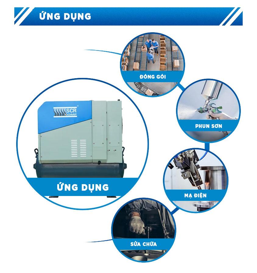 Ứng dụng máy nén khí trục vít có dầu scr pm2