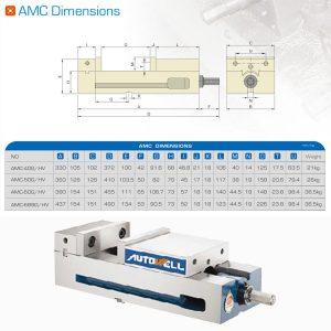 Thông tin sản phẩm ETO cơ AMC